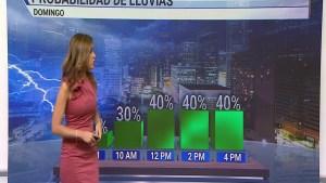 Llegan las lluvias para el Día de los Padres. Janet Bolívar con el pronóstico.