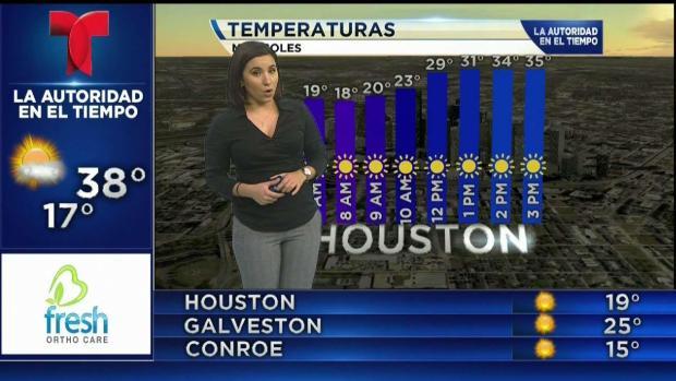 [TLMD - Houston] Pronóstico de la mañana